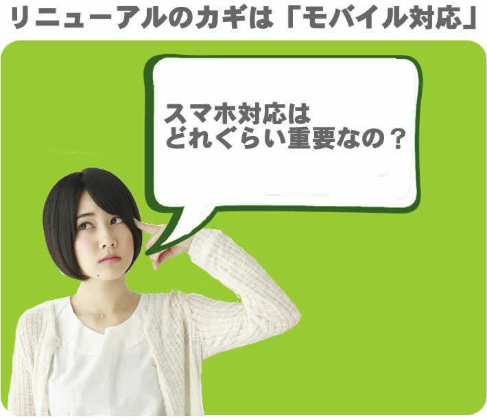 行田市でのホームページリニューアル成功のカギは「モバイル対応」